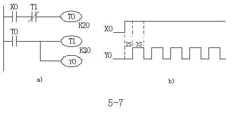 Pulse Program Of The Plc Program Of Ladder Diagram Plc One