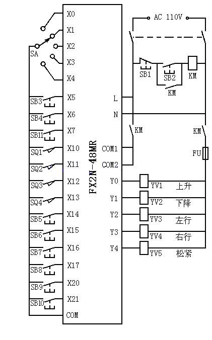 Fx2n 48mr Plc I O Distribution Plc One
