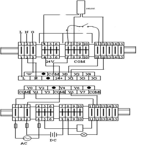 Mitsubishi PLC input and output wiring diagram - PLC ONE