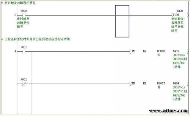 Mitsubishi Plc Timing Trigger A Fault Plc Program  Ladder