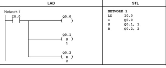 Siemens S7-200 series PLC LAD STL instruction Ladder