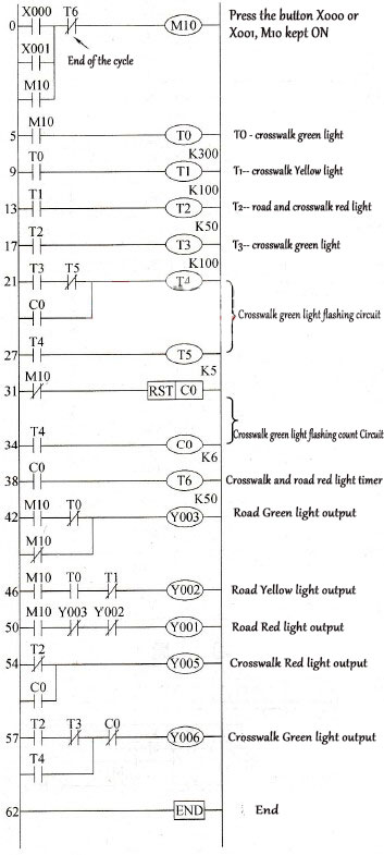 Mitsubishi FX PLC Crosswalk Programming Ladder Diagram – PLC ONE