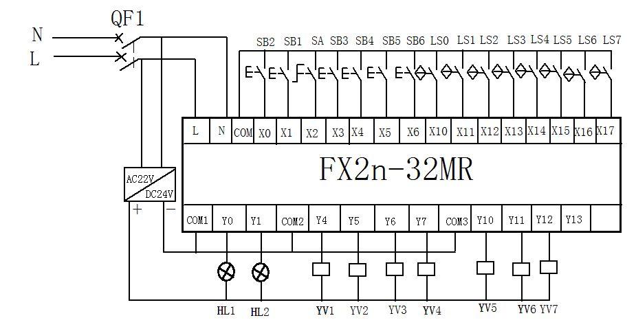 mitsubishi FX2N-32MR plc wiring diagram – PLC ONE on plc chassis, plc controls, plc controller, plc connections, plc components, plc software, plc parts, plc diagram, plc electrical, plc lighting, plc hardware,