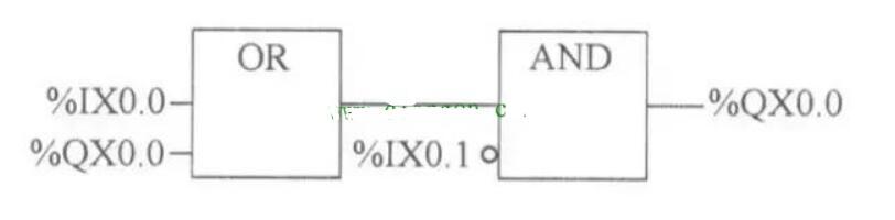 Types of PLC Programing Language – PLC ONE