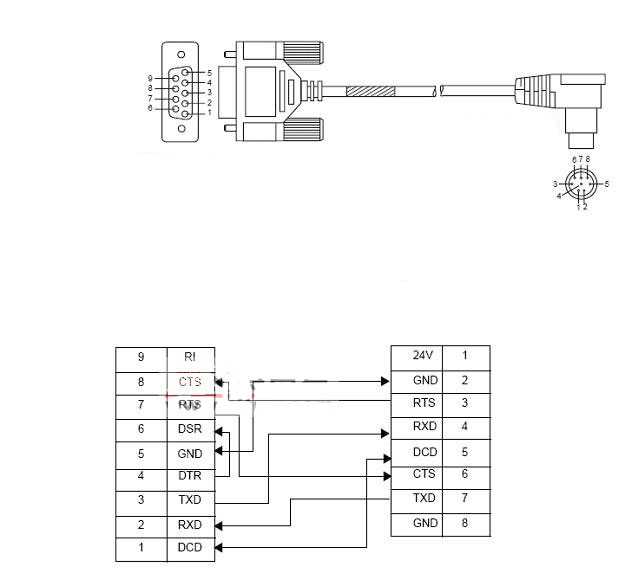 ab plc cable 1761-CBL-PM02 wiring diagram – PLC ONEPLC ONE